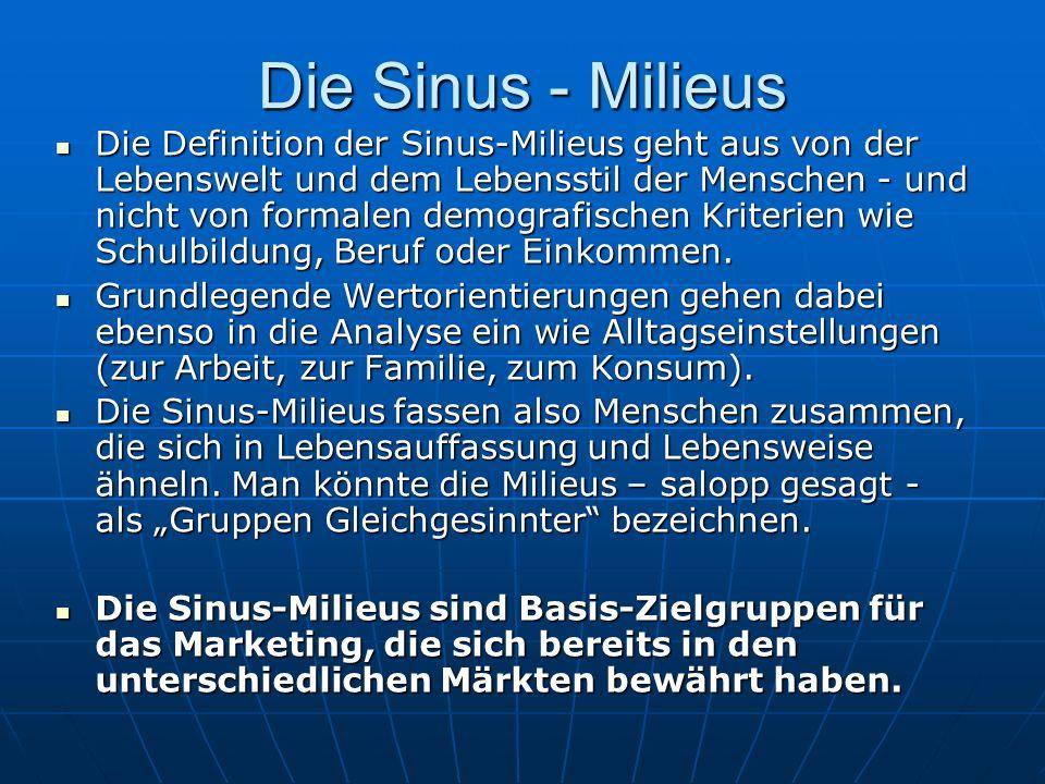 Die Sinus - Milieus Die Definition der Sinus-Milieus geht aus von der Lebenswelt und dem Lebensstil der Menschen - und nicht von formalen demografisch