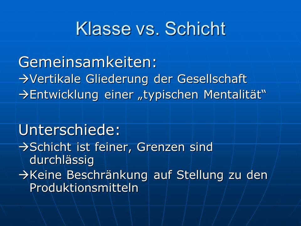 Die bekanntesten Schichtmodelle Ralf Dahrendorf (1965), Ralf Dahrendorf (1965), Ralf Dahrendorf Ralf Dahrendorf Karl Martin Bolte (1967) (vgl.