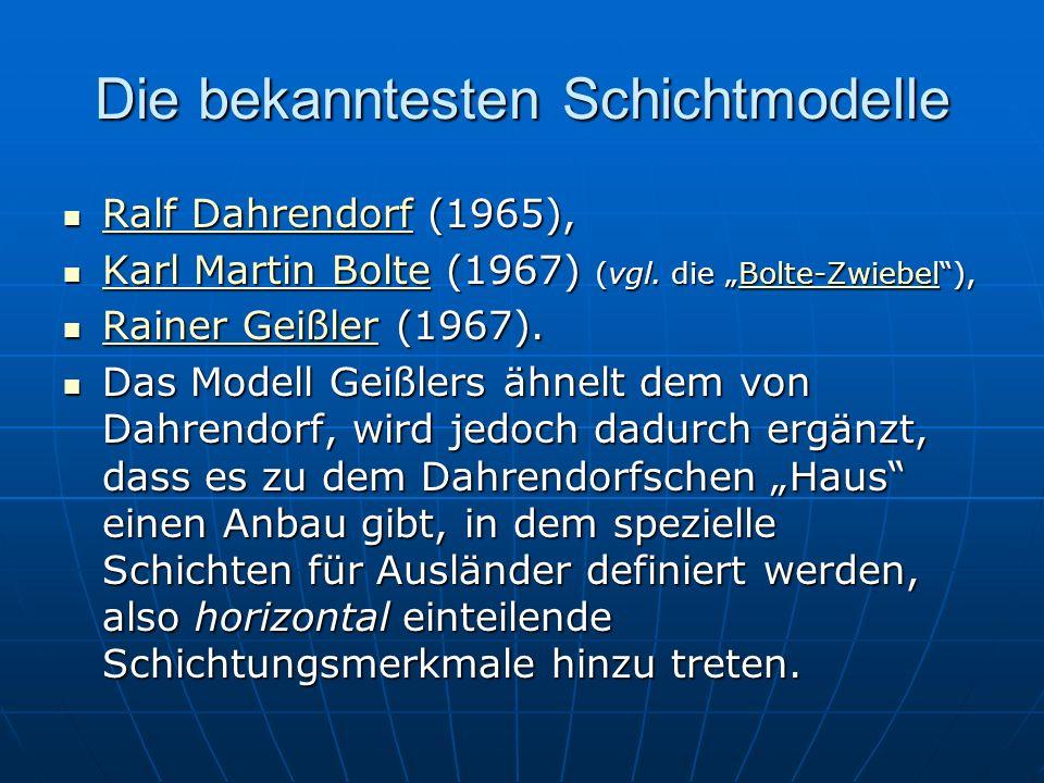 Die bekanntesten Schichtmodelle Ralf Dahrendorf (1965), Ralf Dahrendorf (1965), Ralf Dahrendorf Ralf Dahrendorf Karl Martin Bolte (1967) (vgl. die Bol