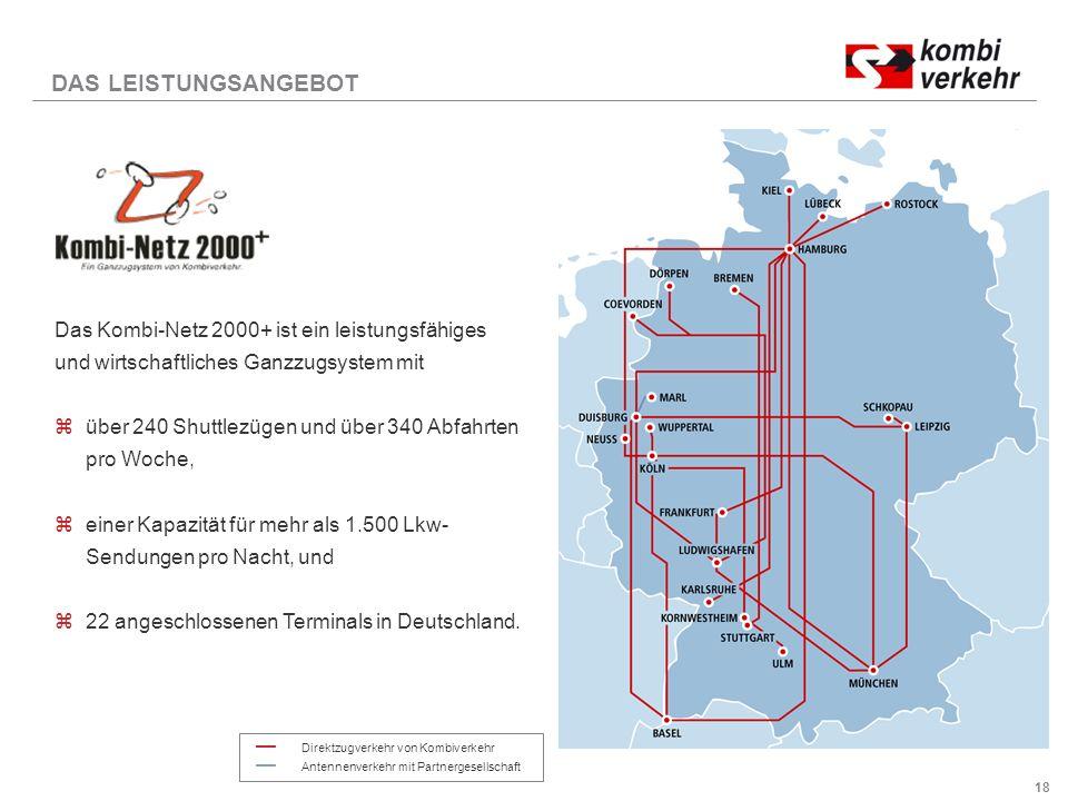 18 Das Kombi-Netz 2000+ ist ein leistungsfähiges und wirtschaftliches Ganzzugsystem mit züber 240 Shuttlezügen und über 340 Abfahrten pro Woche, zeiner Kapazität für mehr als 1.500 Lkw- Sendungen pro Nacht, und z22 angeschlossenen Terminals in Deutschland.