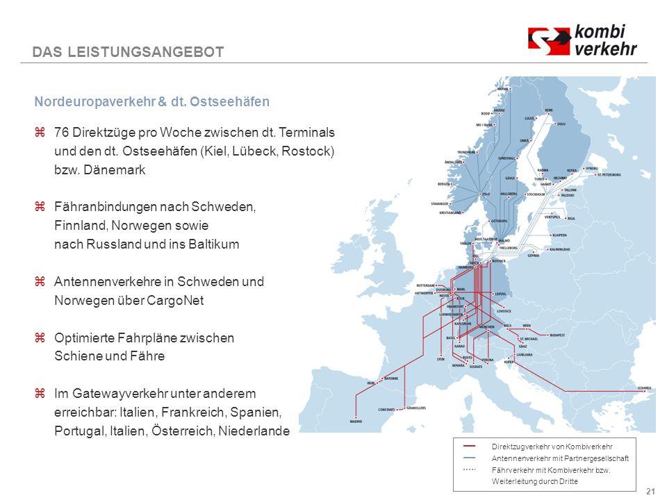 21 DAS LEISTUNGSANGEBOT Nordeuropaverkehr & dt.Ostseehäfen z76 Direktzüge pro Woche zwischen dt.