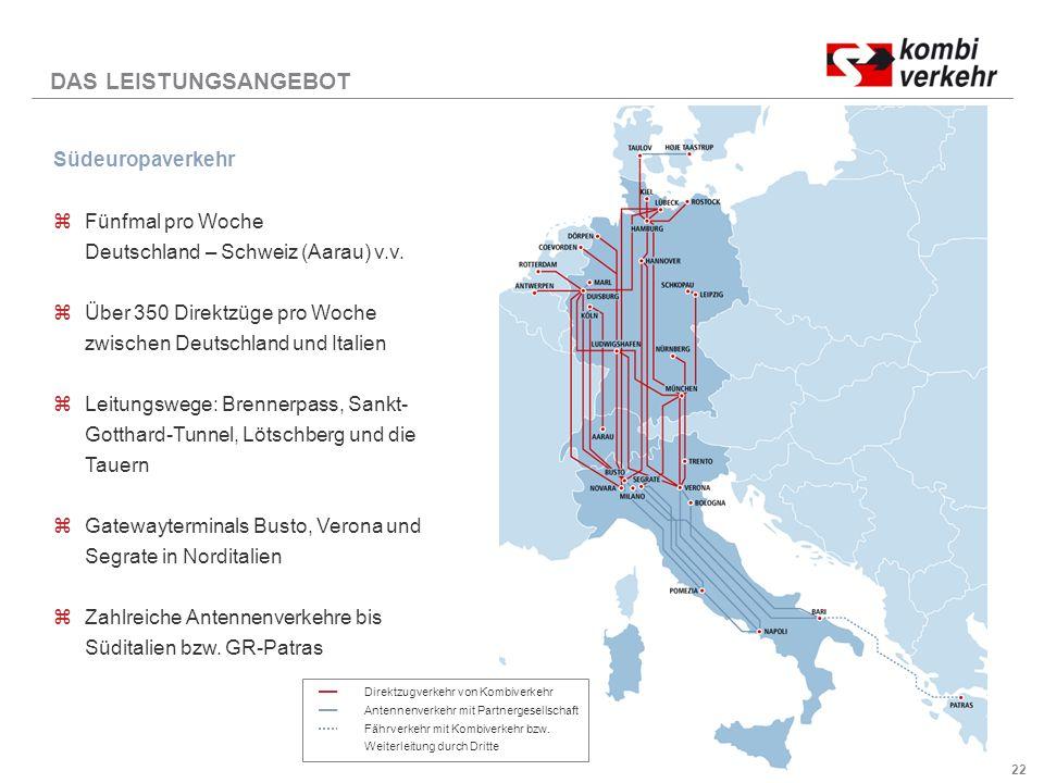 22 DAS LEISTUNGSANGEBOT Südeuropaverkehr zFünfmal pro Woche Deutschland – Schweiz (Aarau) v.v.