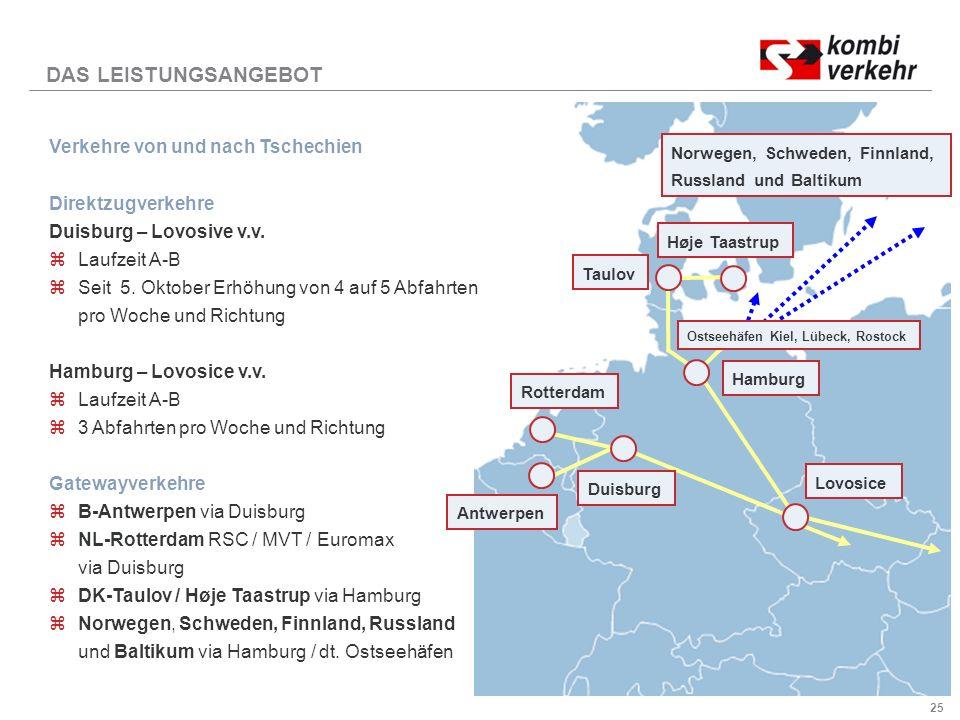 25 DAS LEISTUNGSANGEBOT Verkehre von und nach Tschechien Direktzugverkehre Duisburg – Lovosive v.v.