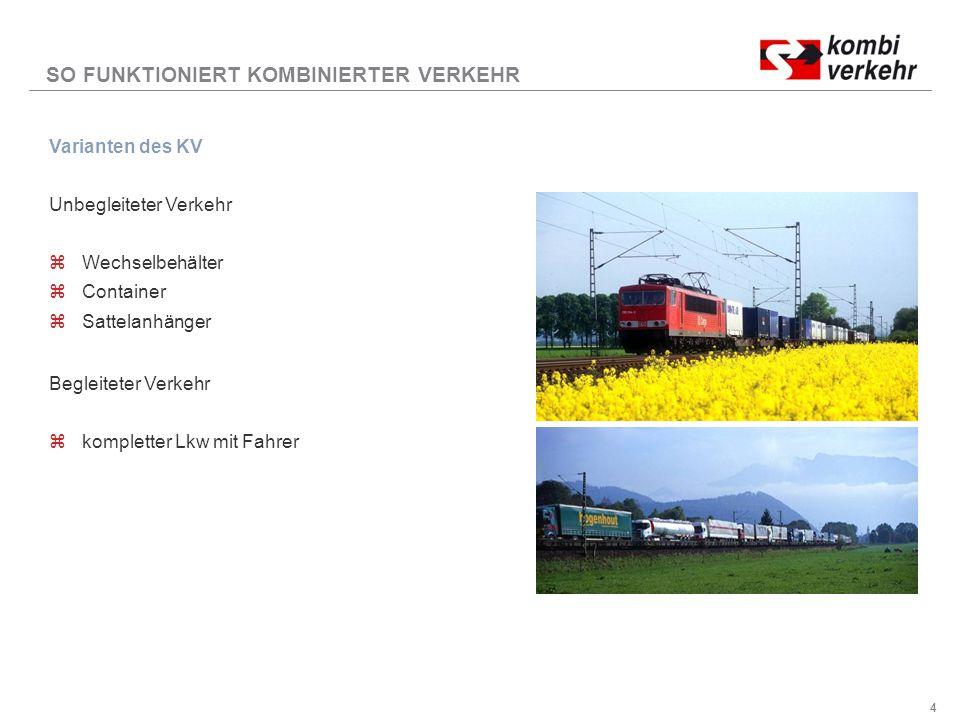 4 Varianten des KV Unbegleiteter Verkehr z Wechselbehälter z Container z Sattelanhänger Begleiteter Verkehr z kompletter Lkw mit Fahrer