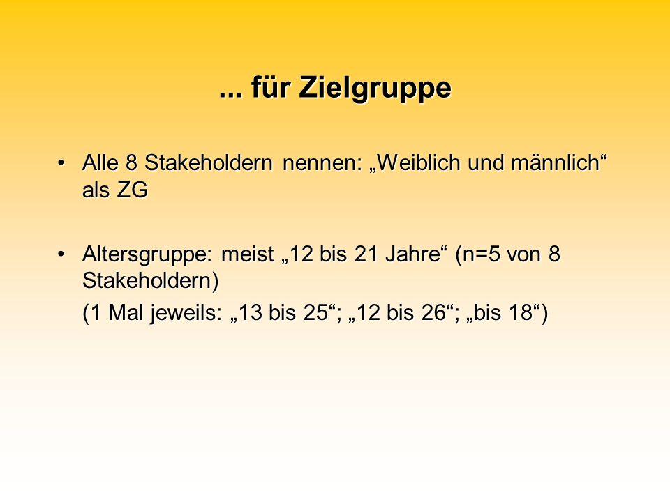 ... für Zielgruppe Alle 8 Stakeholdern nennen: Weiblich und männlich als ZGAlle 8 Stakeholdern nennen: Weiblich und männlich als ZG Altersgruppe: meis
