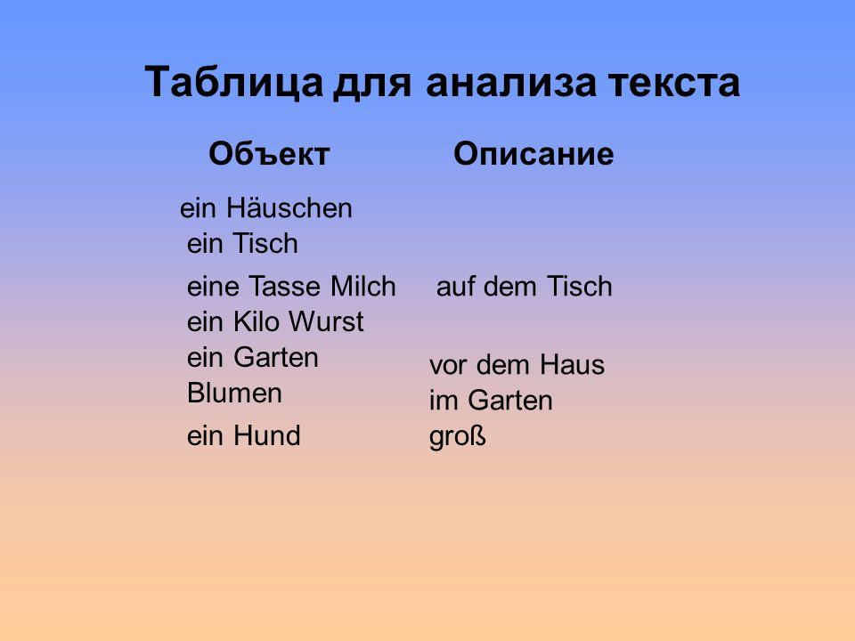 Таблица для анализа текста Объект Описание ein Häuschen ein Tisch eine Tasse Milchauf dem Tisch ein Kilo Wurst ein Garten vor dem Haus Blumen im Garten ein Hundgroß