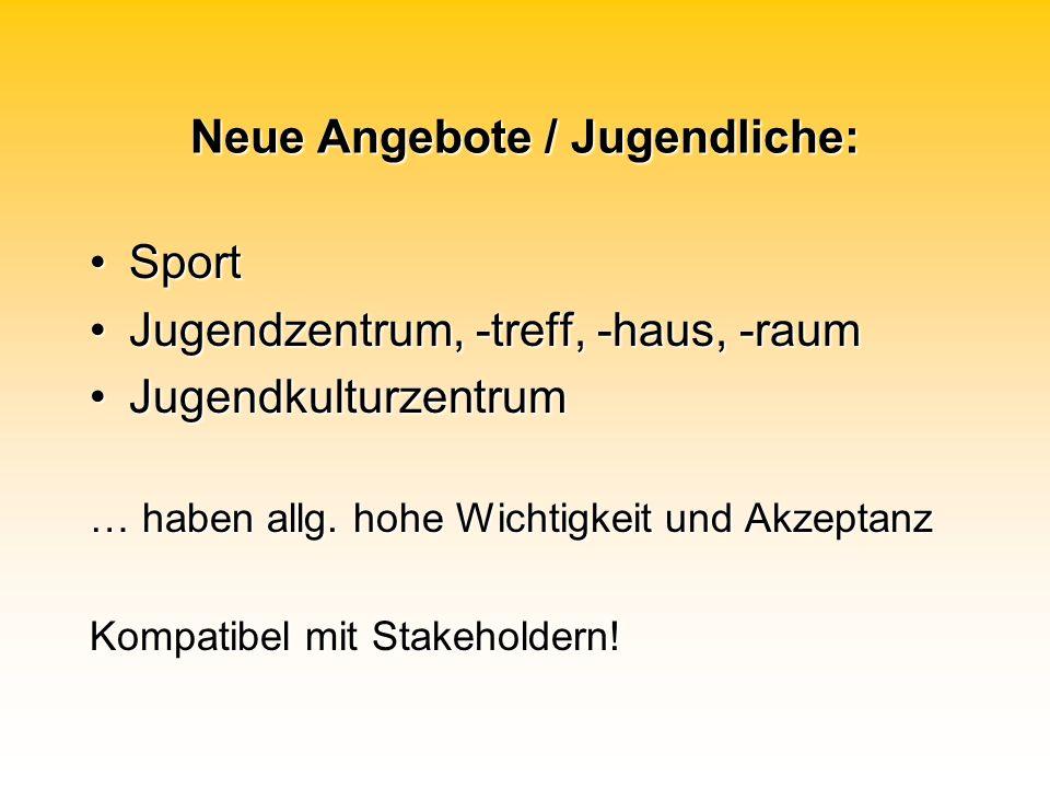 Neue Angebote / Jugendliche: SportSport Jugendzentrum, -treff, -haus, -raumJugendzentrum, -treff, -haus, -raum JugendkulturzentrumJugendkulturzentrum … haben allg.