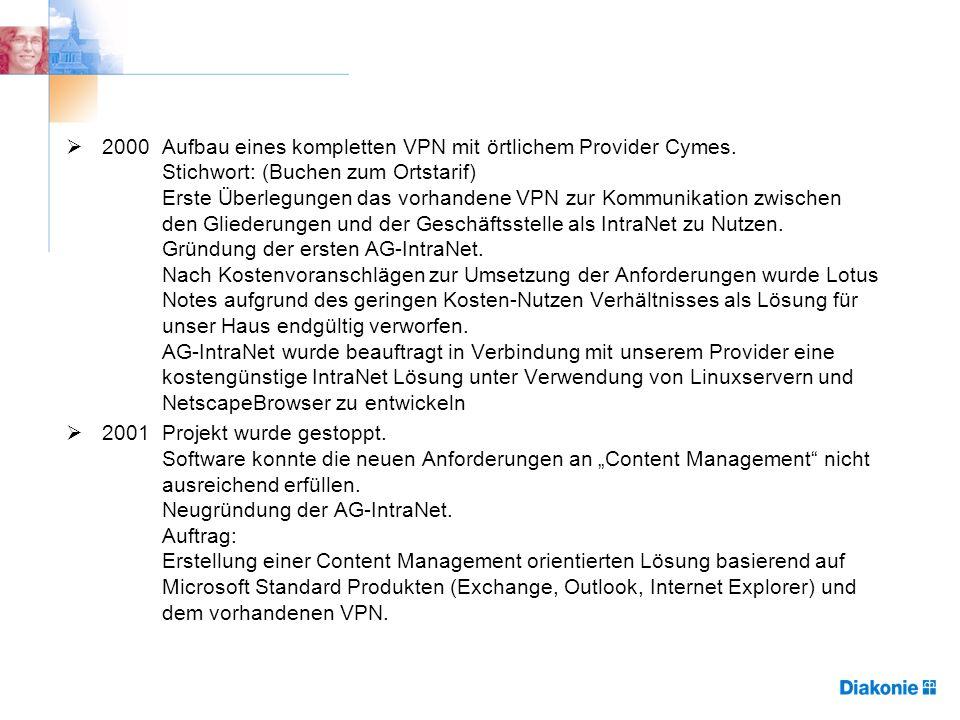 2000Aufbau eines kompletten VPN mit örtlichem Provider Cymes. Stichwort: (Buchen zum Ortstarif) Erste Überlegungen das vorhandene VPN zur Kommunikatio