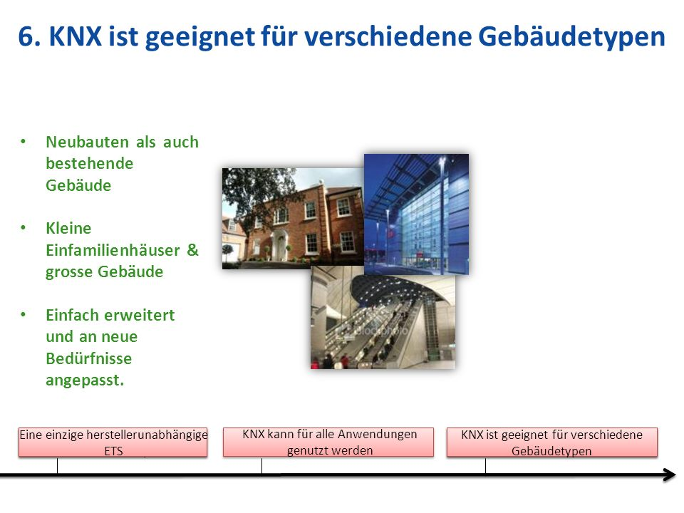 Evolution KNX Partners