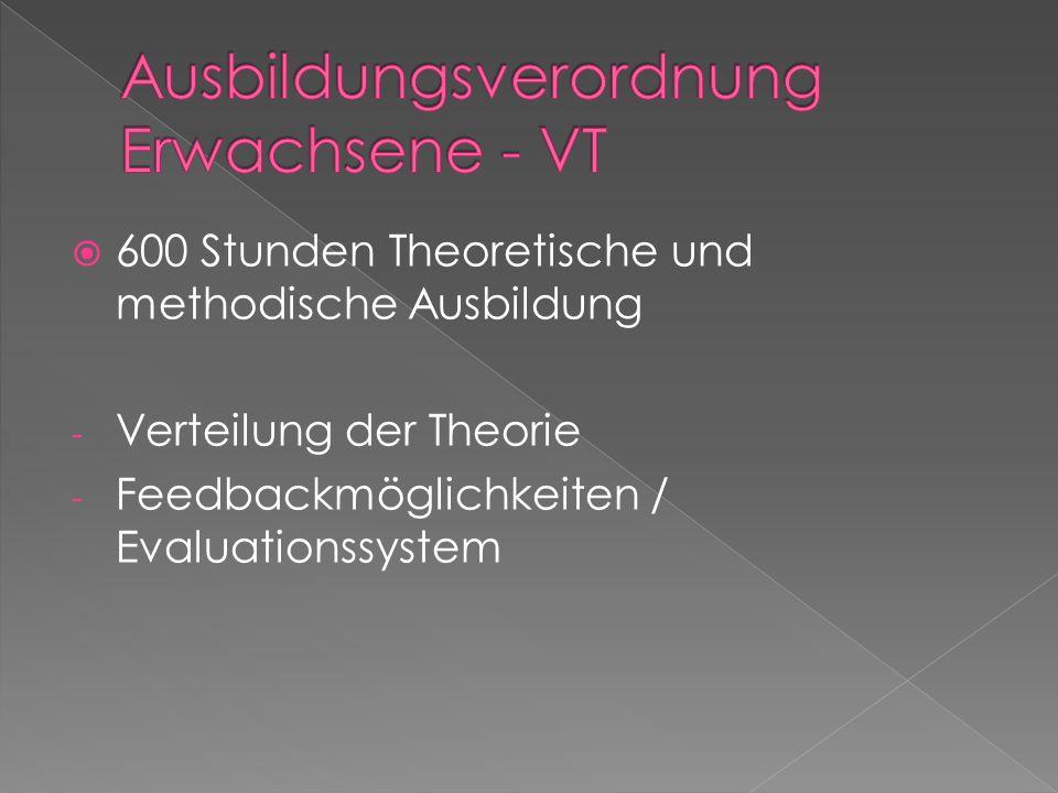 600 Stunden Theoretische und methodische Ausbildung - Verteilung der Theorie - Feedbackmöglichkeiten / Evaluationssystem