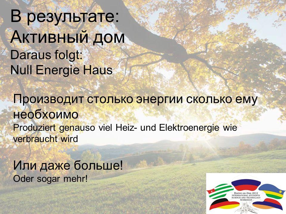 Другие технические возможности Weitere technische Optionen Вторичная переработка энергии Energierückgewinnung Теплоизоляция Wärmedämmung Специальные конструкции Bauliche Gestaltung