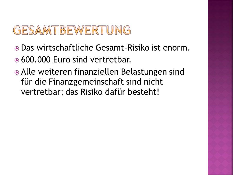 Das wirtschaftliche Gesamt-Risiko ist enorm. 600.000 Euro sind vertretbar.