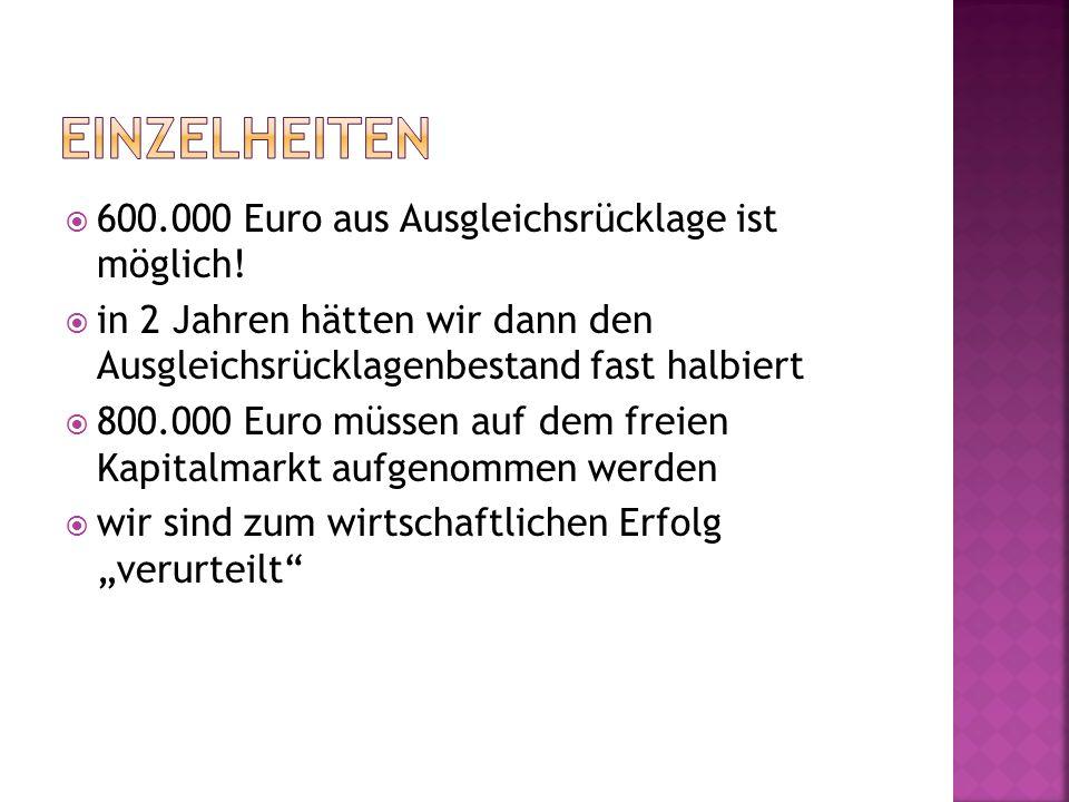 600.000 Euro aus Ausgleichsrücklage ist möglich.