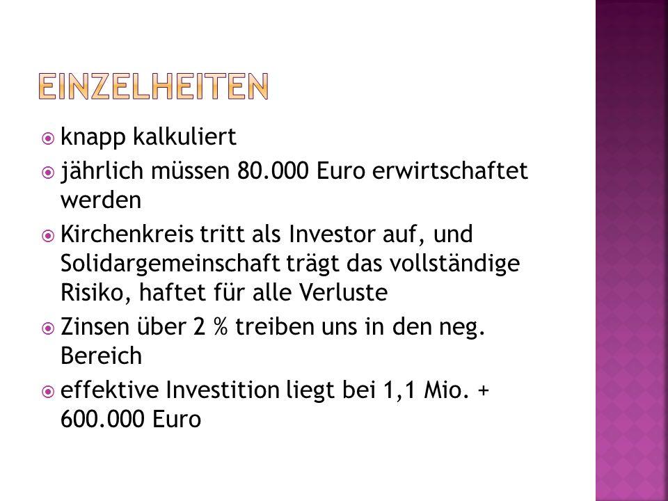knapp kalkuliert jährlich müssen 80.000 Euro erwirtschaftet werden Kirchenkreis tritt als Investor auf, und Solidargemeinschaft trägt das vollständige Risiko, haftet für alle Verluste Zinsen über 2 % treiben uns in den neg.
