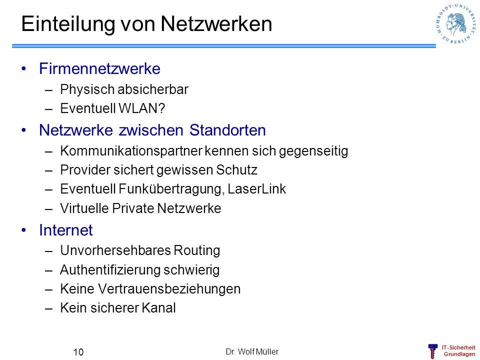 IT-Sicherheit Grundlagen Dr. Wolf Müller 10 Einteilung von Netzwerken Firmennetzwerke –Physisch absicherbar –Eventuell WLAN? Netzwerke zwischen Stando