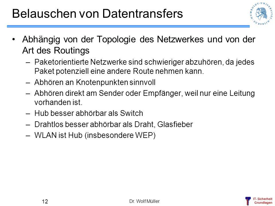 IT-Sicherheit Grundlagen Dr. Wolf Müller 12 Belauschen von Datentransfers Abhängig von der Topologie des Netzwerkes und von der Art des Routings –Pake