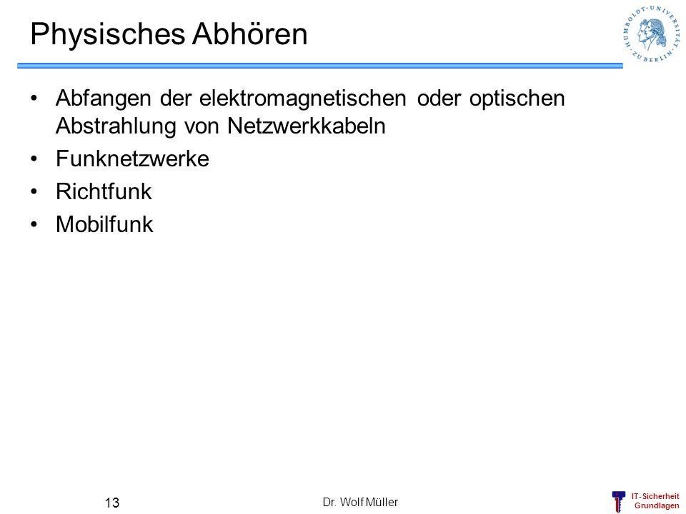 IT-Sicherheit Grundlagen Dr. Wolf Müller 13 Physisches Abhören Abfangen der elektromagnetischen oder optischen Abstrahlung von Netzwerkkabeln Funknetz