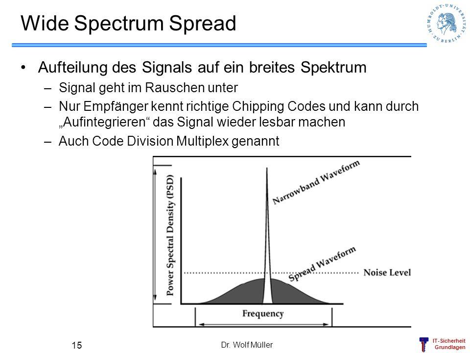 IT-Sicherheit Grundlagen Dr. Wolf Müller 15 Wide Spectrum Spread Aufteilung des Signals auf ein breites Spektrum –Signal geht im Rauschen unter –Nur E