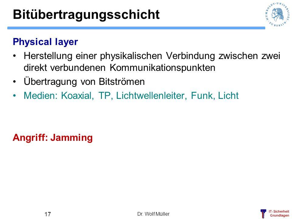 IT-Sicherheit Grundlagen Dr. Wolf Müller 17 Bitübertragungsschicht Physical layer Herstellung einer physikalischen Verbindung zwischen zwei direkt ver
