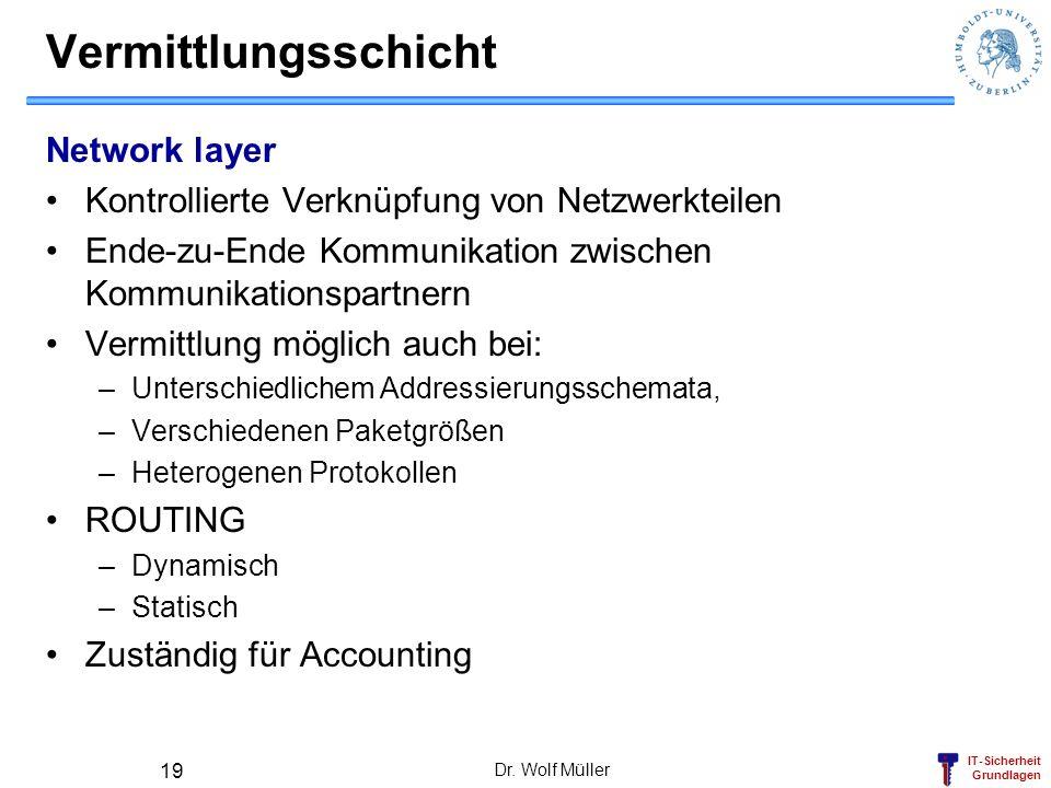 IT-Sicherheit Grundlagen Dr. Wolf Müller 19 Vermittlungsschicht Network layer Kontrollierte Verknüpfung von Netzwerkteilen Ende-zu-Ende Kommunikation