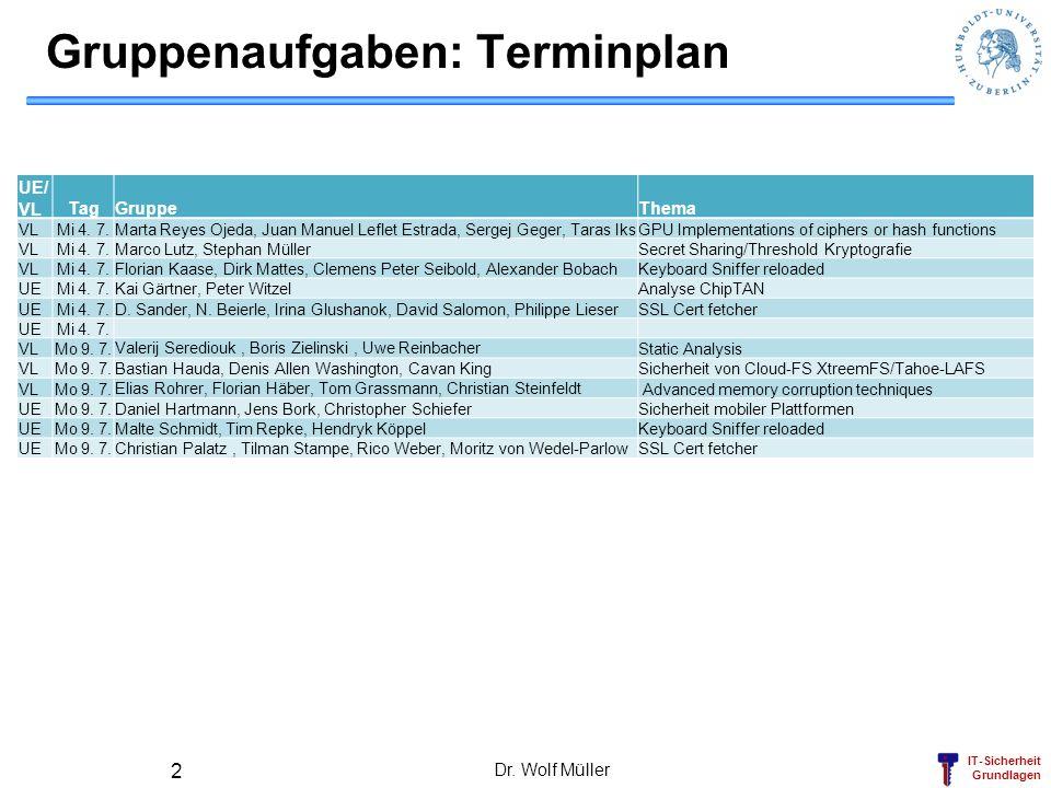 IT-Sicherheit Grundlagen Gruppenaufgaben: Terminplan Dr. Wolf Müller 2 UE/ VLTagGruppeThema VLMi 4. 7.Marta Reyes Ojeda, Juan Manuel Leflet Estrada, S