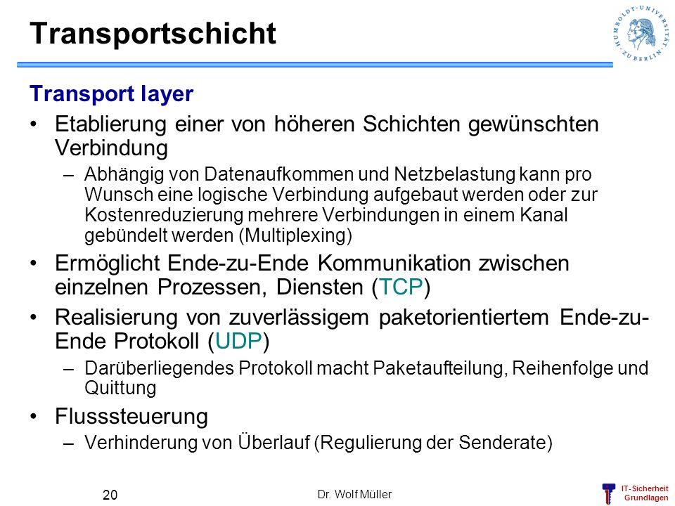 IT-Sicherheit Grundlagen Dr. Wolf Müller 20 Transportschicht Transport layer Etablierung einer von höheren Schichten gewünschten Verbindung –Abhängig
