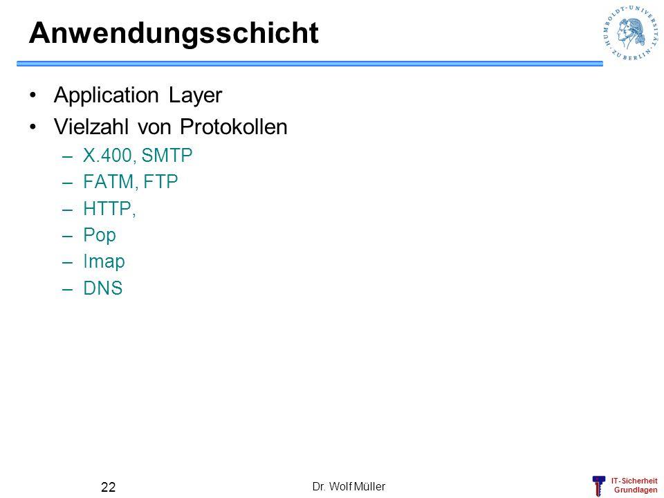 IT-Sicherheit Grundlagen Dr. Wolf Müller 22 Anwendungsschicht Application Layer Vielzahl von Protokollen –X.400, SMTP –FATM, FTP –HTTP, –Pop –Imap –DN