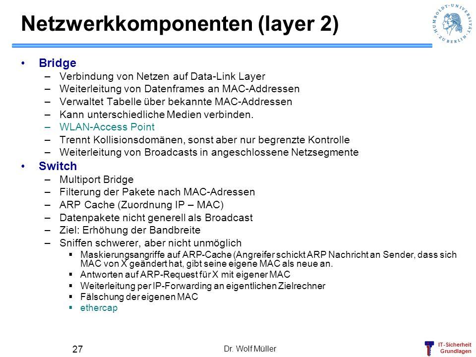 IT-Sicherheit Grundlagen Dr. Wolf Müller 27 Netzwerkkomponenten (layer 2) Bridge –Verbindung von Netzen auf Data-Link Layer –Weiterleitung von Datenfr