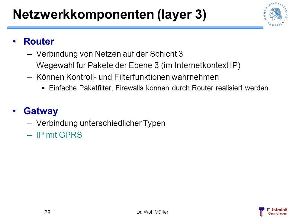 IT-Sicherheit Grundlagen Dr. Wolf Müller 28 Netzwerkkomponenten (layer 3) Router –Verbindung von Netzen auf der Schicht 3 –Wegewahl für Pakete der Ebe