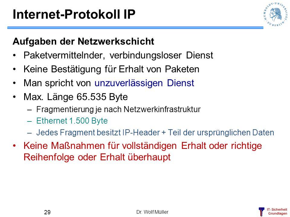 IT-Sicherheit Grundlagen Dr. Wolf Müller 29 Internet-Protokoll IP Aufgaben der Netzwerkschicht Paketvermittelnder, verbindungsloser Dienst Keine Bestä