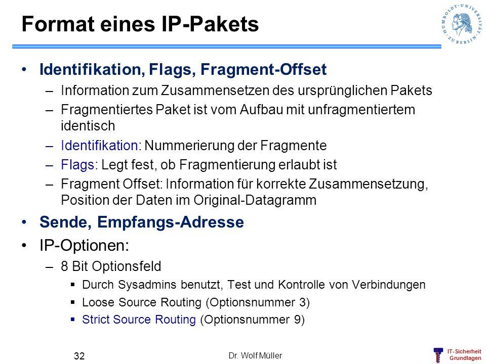 IT-Sicherheit Grundlagen Dr. Wolf Müller 32 Format eines IP-Pakets Identifikation, Flags, Fragment-Offset –Information zum Zusammensetzen des ursprüng