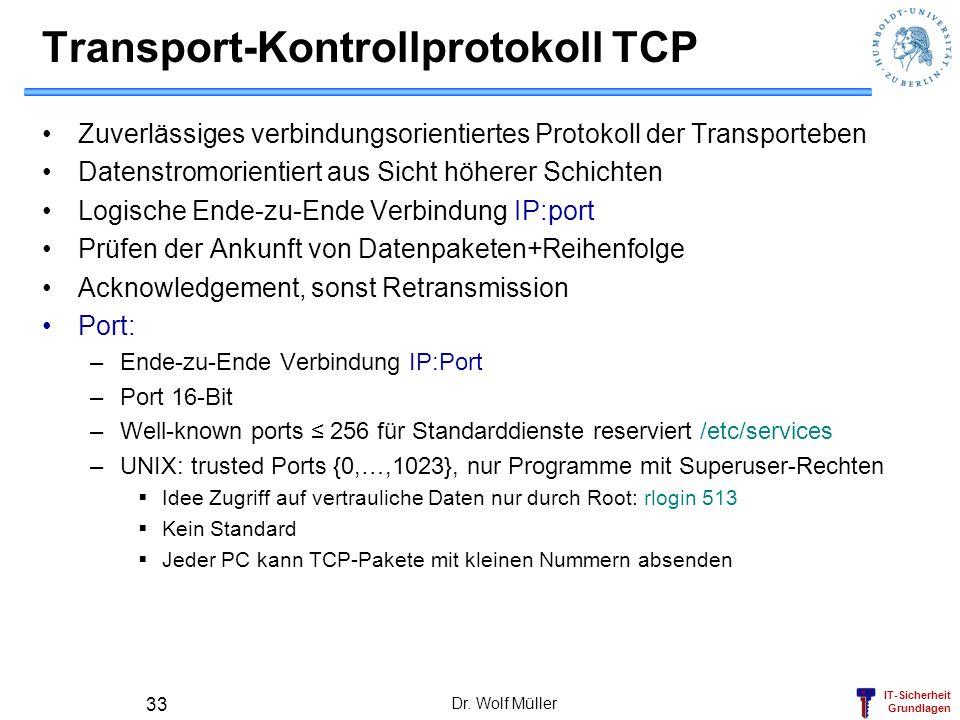 IT-Sicherheit Grundlagen Dr. Wolf Müller 33 Transport-Kontrollprotokoll TCP Zuverlässiges verbindungsorientiertes Protokoll der Transporteben Datenstr