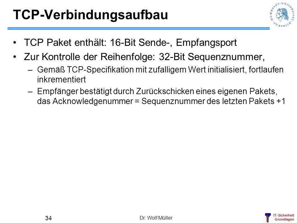 IT-Sicherheit Grundlagen Dr. Wolf Müller 34 TCP-Verbindungsaufbau TCP Paket enthält: 16-Bit Sende-, Empfangsport Zur Kontrolle der Reihenfolge: 32-Bit
