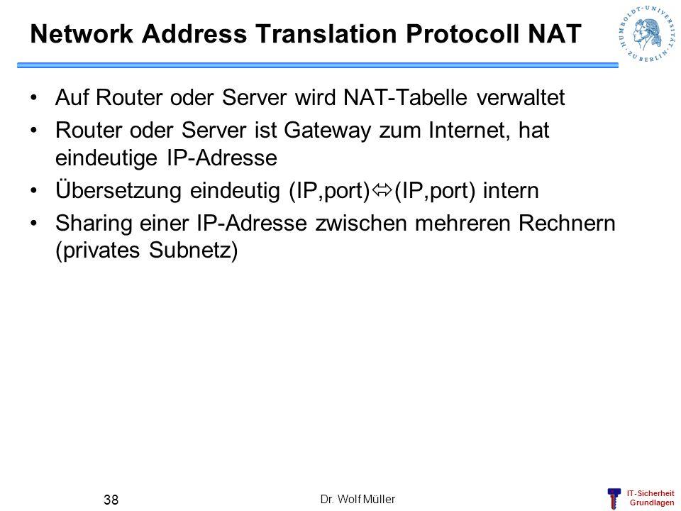 IT-Sicherheit Grundlagen Dr. Wolf Müller 38 Network Address Translation Protocoll NAT Auf Router oder Server wird NAT-Tabelle verwaltet Router oder Se