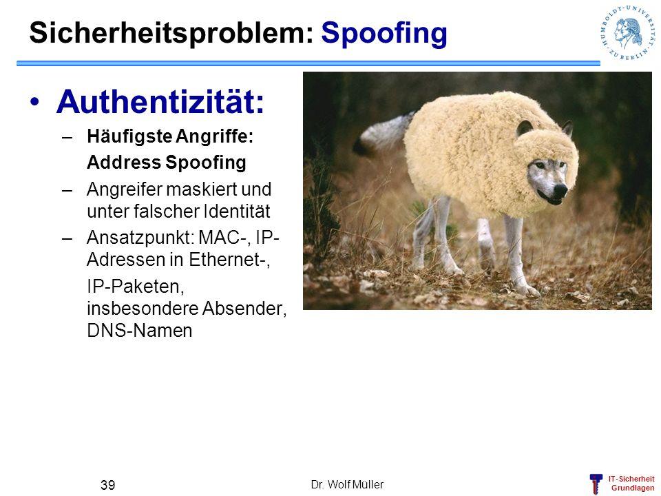 IT-Sicherheit Grundlagen Dr. Wolf Müller 39 Sicherheitsproblem: Spoofing Authentizität: –Häufigste Angriffe: Address Spoofing –Angreifer maskiert und
