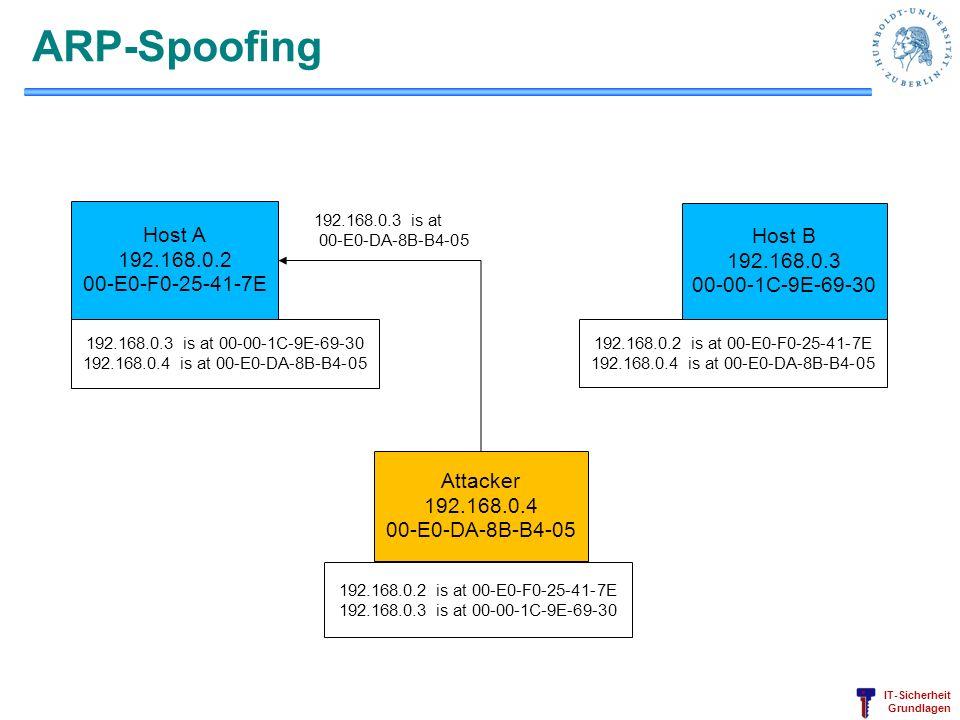 IT-Sicherheit Grundlagen ARP-Spoofing Host A 192.168.0.2 00-E0-F0-25-41-7E Host B 192.168.0.3 00-00-1C-9E-69-30 Attacker 192.168.0.4 00-E0-DA-8B-B4-05 192.168.0.3 is at 00-00-1C-9E-69-30 192.168.0.4 is at 00-E0-DA-8B-B4-05 192.168.0.2 is at 00-E0-F0-25-41-7E 192.168.0.4 is at 00-E0-DA-8B-B4-05 192.168.0.2 is at 00-E0-F0-25-41-7E 192.168.0.3 is at 00-00-1C-9E-69-30 192.168.0.3 is at 00-E0-DA-8B-B4-05