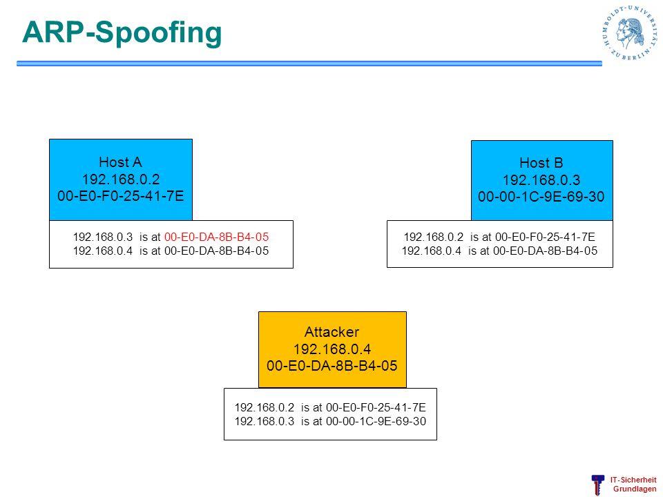 IT-Sicherheit Grundlagen ARP-Spoofing Host A 192.168.0.2 00-E0-F0-25-41-7E Host B 192.168.0.3 00-00-1C-9E-69-30 Attacker 192.168.0.4 00-E0-DA-8B-B4-05 192.168.0.3 is at 00-E0-DA-8B-B4-05 192.168.0.4 is at 00-E0-DA-8B-B4-05 192.168.0.2 is at 00-E0-F0-25-41-7E 192.168.0.4 is at 00-E0-DA-8B-B4-05 192.168.0.2 is at 00-E0-F0-25-41-7E 192.168.0.3 is at 00-00-1C-9E-69-30