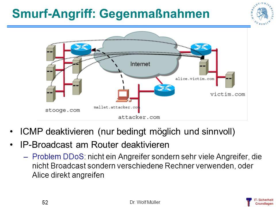 IT-Sicherheit Grundlagen Dr. Wolf Müller 52 Smurf-Angriff: Gegenmaßnahmen ICMP deaktivieren (nur bedingt möglich und sinnvoll) IP-Broadcast am Router
