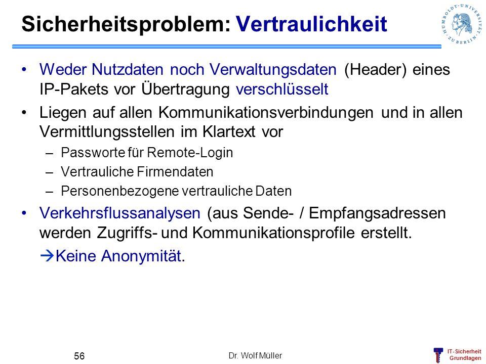 IT-Sicherheit Grundlagen Dr. Wolf Müller 56 Sicherheitsproblem: Vertraulichkeit Weder Nutzdaten noch Verwaltungsdaten (Header) eines IP-Pakets vor Übe