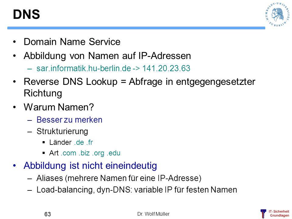 IT-Sicherheit Grundlagen Dr. Wolf Müller 63 DNS Domain Name Service Abbildung von Namen auf IP-Adressen –sar.informatik.hu-berlin.de -> 141.20.23.63 R