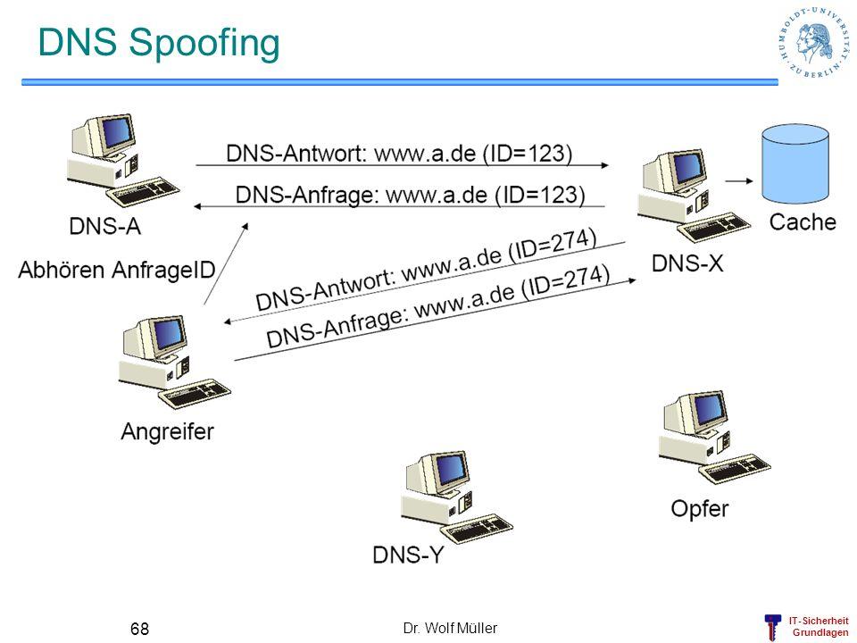 IT-Sicherheit Grundlagen Dr. Wolf Müller 68 DNS Spoofing