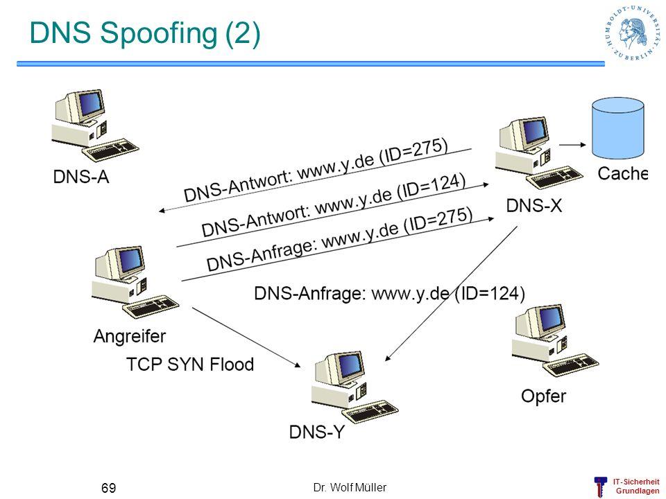 IT-Sicherheit Grundlagen Dr. Wolf Müller 69 DNS Spoofing (2)
