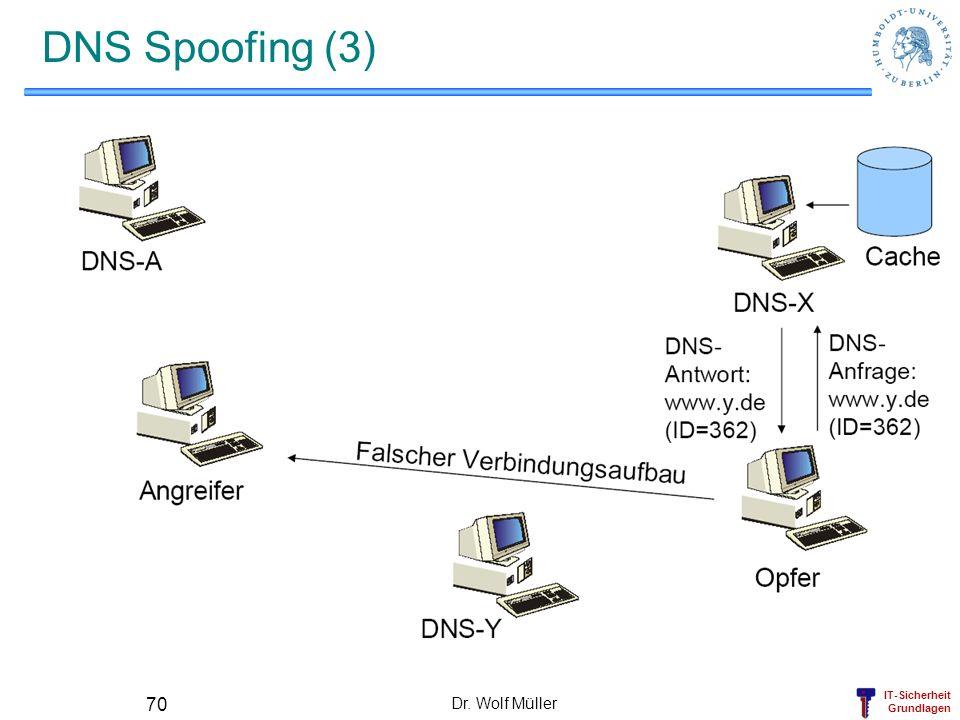 IT-Sicherheit Grundlagen Dr. Wolf Müller 70 DNS Spoofing (3)