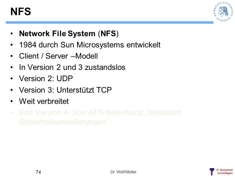 IT-Sicherheit Grundlagen Dr. Wolf Müller 74 NFS Network File System (NFS) 1984 durch Sun Microsystems entwickelt Client / Server –Modell In Version 2