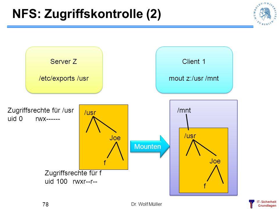 IT-Sicherheit Grundlagen Dr. Wolf Müller 78 NFS: Zugriffskontrolle (2) Server Z /etc/exports /usr Server Z /etc/exports /usr Client 1 mout z:/usr /mnt