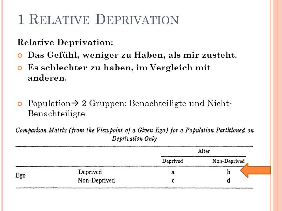 1 R ELATIVE D EPRIVATION Relative Deprivation: Das Gefühl, weniger zu Haben, als mir zusteht. Es schlechter zu haben, im Vergleich mit anderen. Popula
