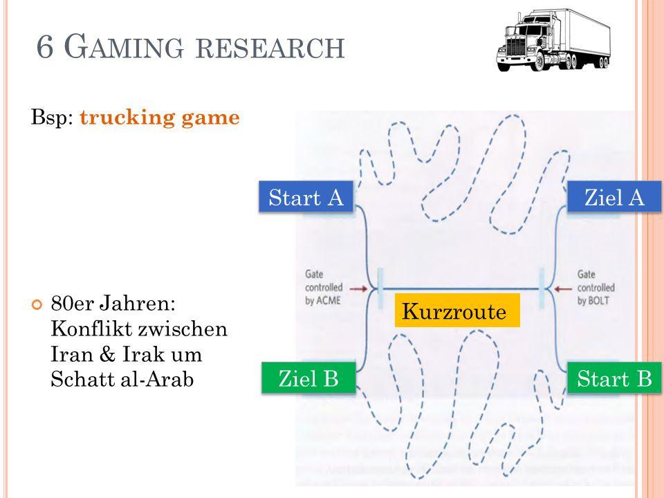 6 G AMING RESEARCH Bsp: trucking game 80er Jahren: Konflikt zwischen Iran & Irak um Schatt al-Arab Start A Kurzroute Ziel A Start B Ziel B