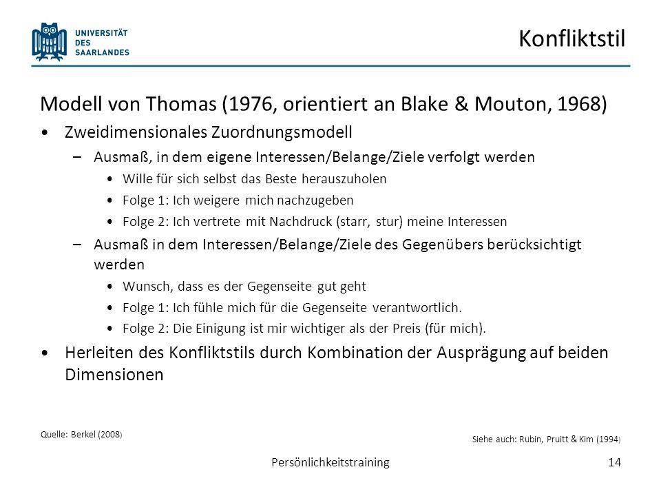 Konfliktstil Modell von Thomas (1976, orientiert an Blake & Mouton, 1968) Zweidimensionales Zuordnungsmodell –Ausmaß, in dem eigene Interessen/Belange