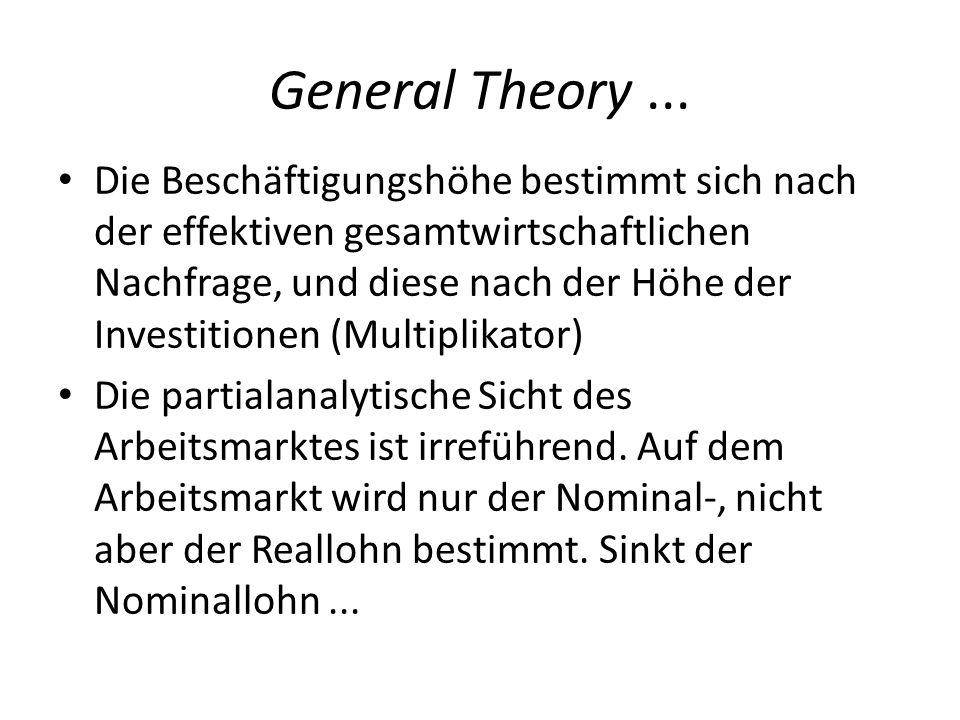 General Theory... Die Beschäftigungshöhe bestimmt sich nach der effektiven gesamtwirtschaftlichen Nachfrage, und diese nach der Höhe der Investitionen