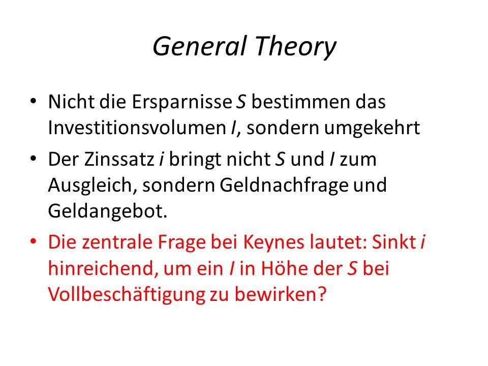 General Theory Nicht die Ersparnisse S bestimmen das Investitionsvolumen I, sondern umgekehrt Der Zinssatz i bringt nicht S und I zum Ausgleich, sonde